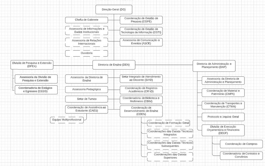 Organograma 2020.jpg