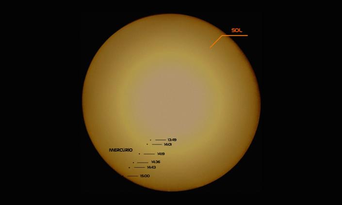 Clube de Astronomia do IFPE—Pesqueira registra fenômeno raro