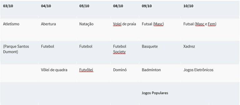 Tabela - Jogos dos Servidores 2018